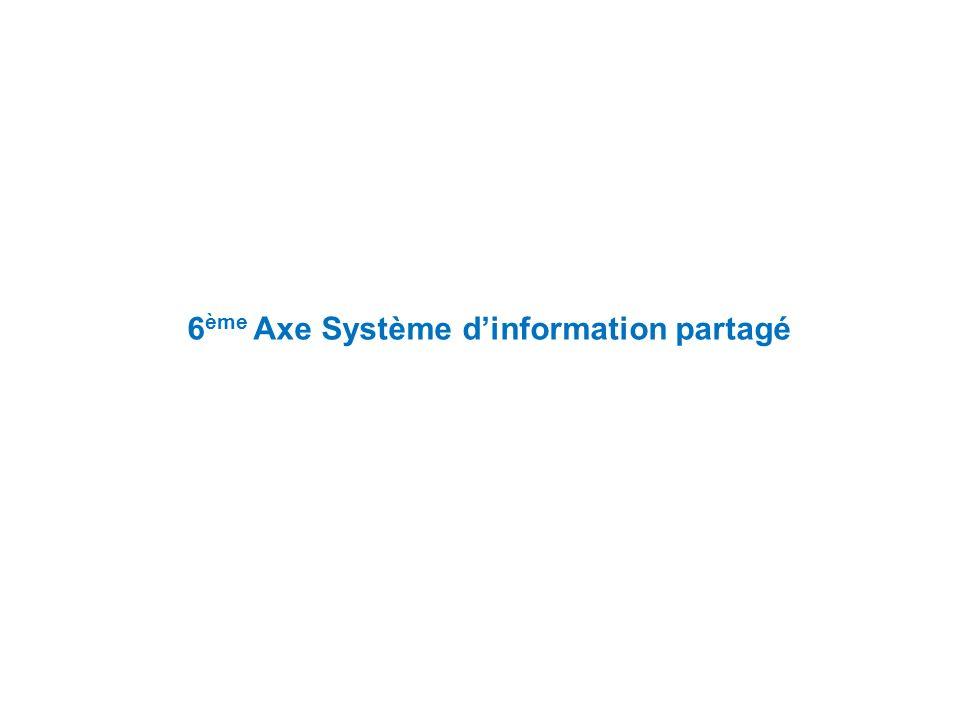 6 ème Axe Système dinformation partagé