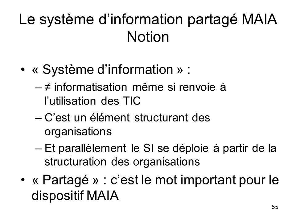 Le système dinformation partagé MAIA Notion « Système dinformation » : – informatisation même si renvoie à lutilisation des TIC –Cest un élément struc