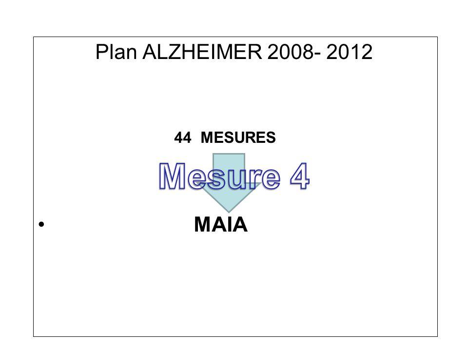 Plan ALZHEIMER 2008- 2012 44 MESURES MAIA