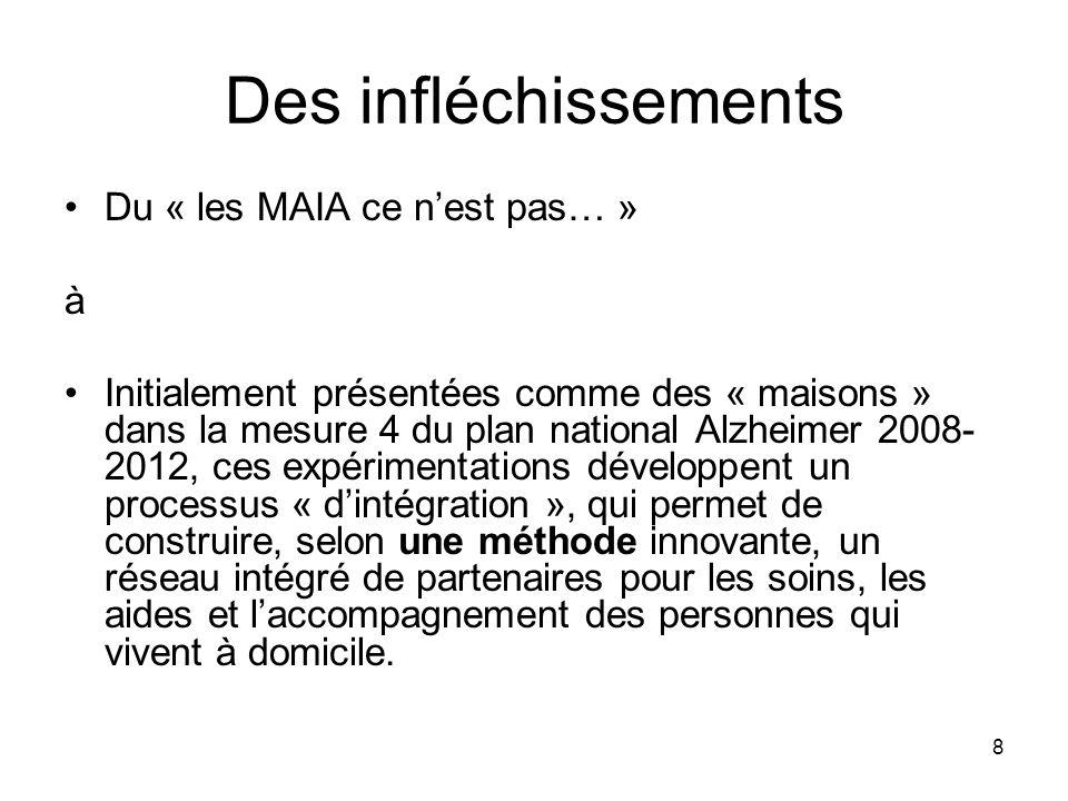 8 Des infléchissements Du « les MAIA ce nest pas… » à Initialement présentées comme des « maisons » dans la mesure 4 du plan national Alzheimer 2008-