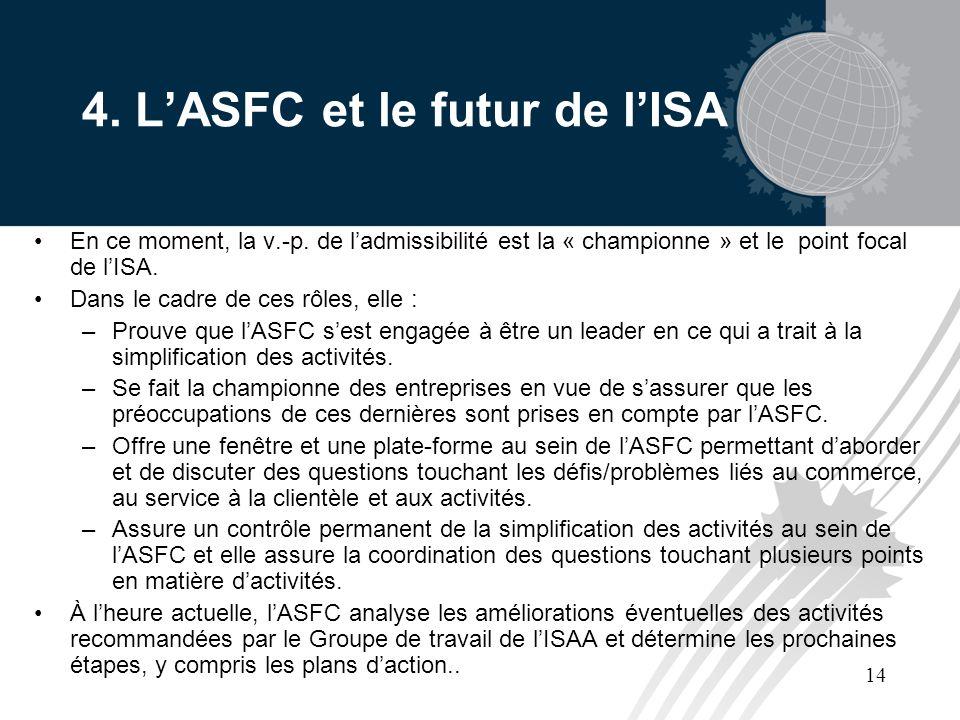 14 4. LASFC et le futur de lISA En ce moment, la v.-p.