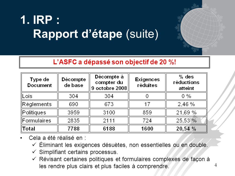 4 1. IRP : Rapport détape (suite) Cela a été réalisé en : Éliminant les exigences désuètes, non essentielles ou en double. Simplifiant certains proces