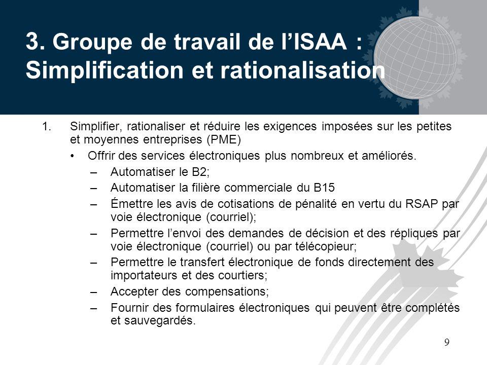 9 3. Groupe de travail de lISAA : Simplification et rationalisation 1.Simplifier, rationaliser et réduire les exigences imposées sur les petites et mo