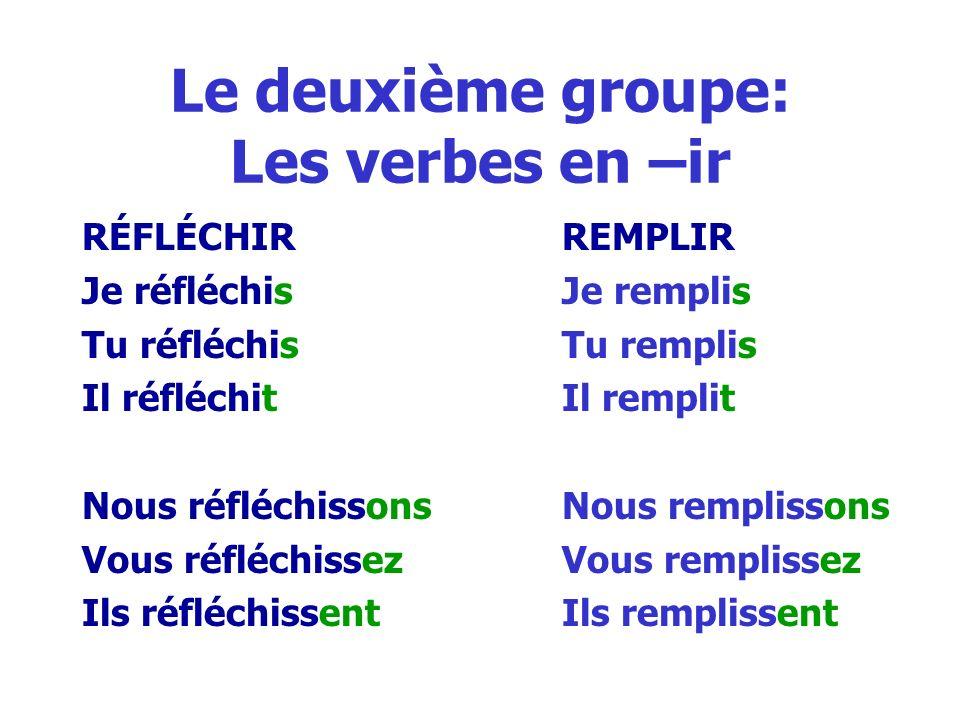 Le deuxième groupe: Les verbes en –ir RÉFLÉCHIRREMPLIR Je réfléchisJe remplis Tu réfléchisTu remplis Il réfléchitIl remplit Nous réfléchissonsNous rem