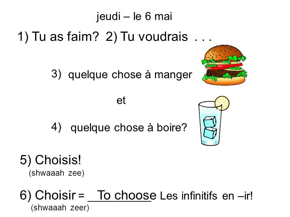 Choisir (au présent et les 3 impératifs) Je Tu I l Elle On Ma famille Mon équipe Qui Tout le monde Nous Vous I ls Elles chois is it it .