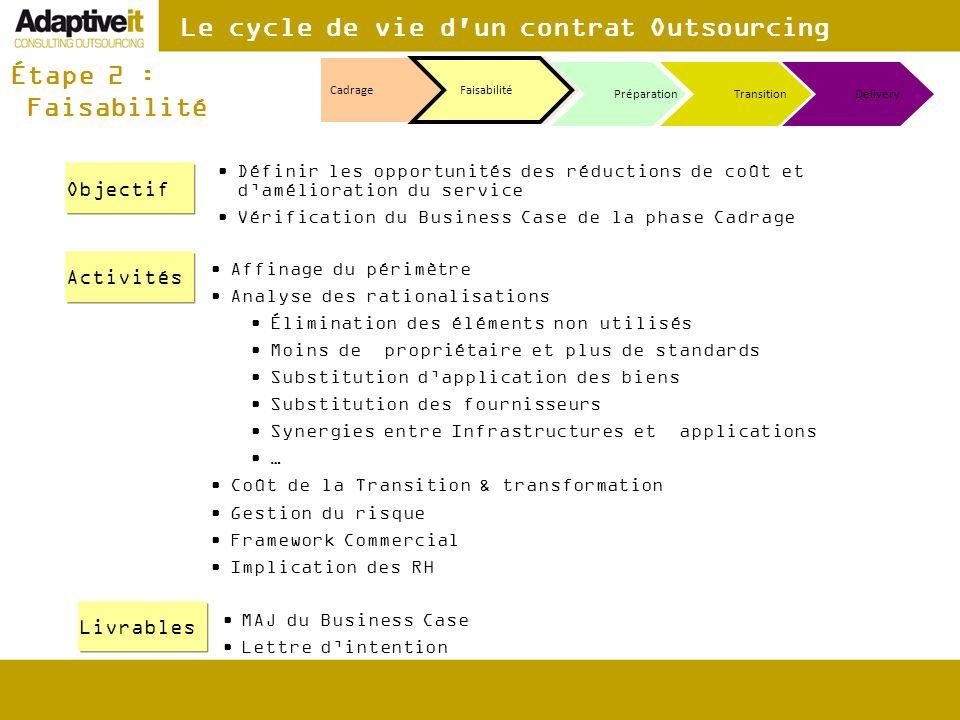 Le cycle de vie d'un contrat Outsourcing Étape 2 : Faisabilité Objectif Activités Affinage du périmètre Analyse des rationalisations Élimination des é