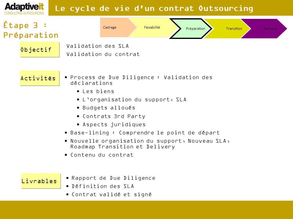 Le cycle de vie d'un contrat Outsourcing Faisabilité Objectif Activités Process de Due Diligence : Validation des déclarations Les biens Lorganisation