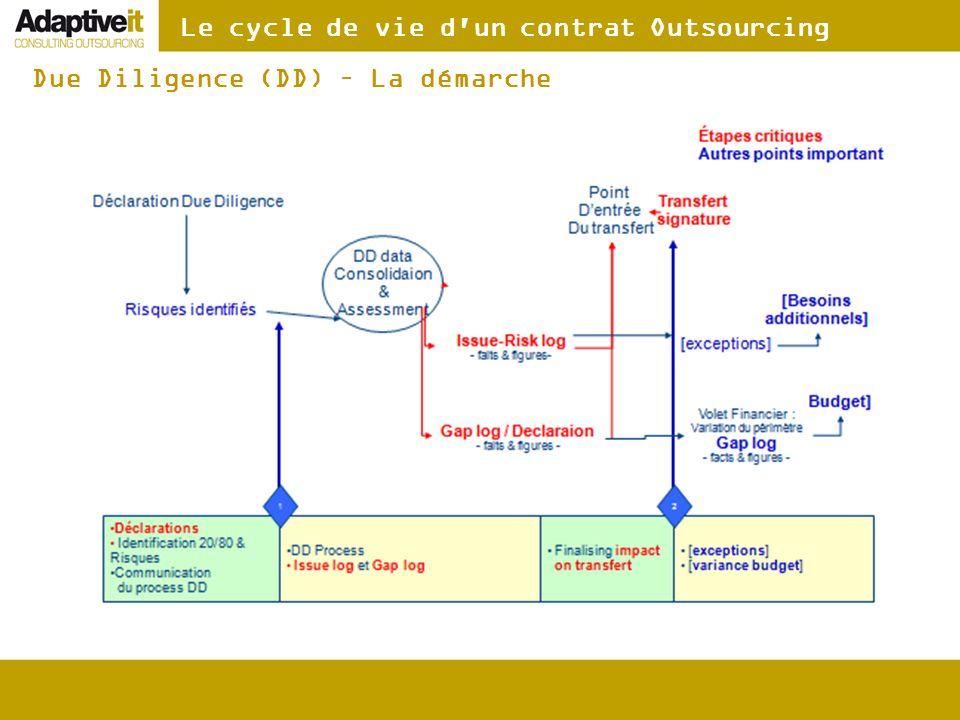 Le cycle de vie d'un contrat Outsourcing Due Diligence (DD) – La démarche