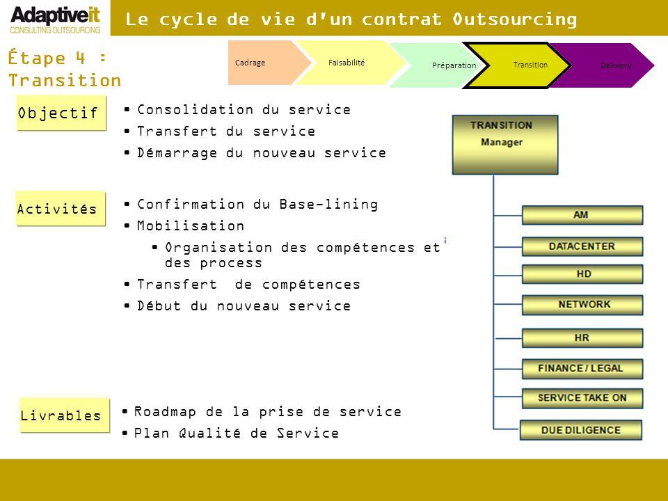 Le cycle de vie d'un contrat Outsourcing Étape 4 : Transition Objectif Activités Confirmation du Base-lining Mobilisation Organisation des compétences