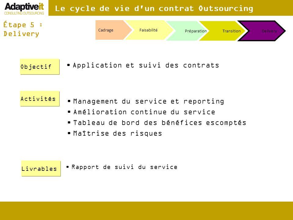Le cycle de vie d'un contrat Outsourcing Étape 5 : Delivery Objectif Activités Management du service et reporting Amélioration continue du service Tab