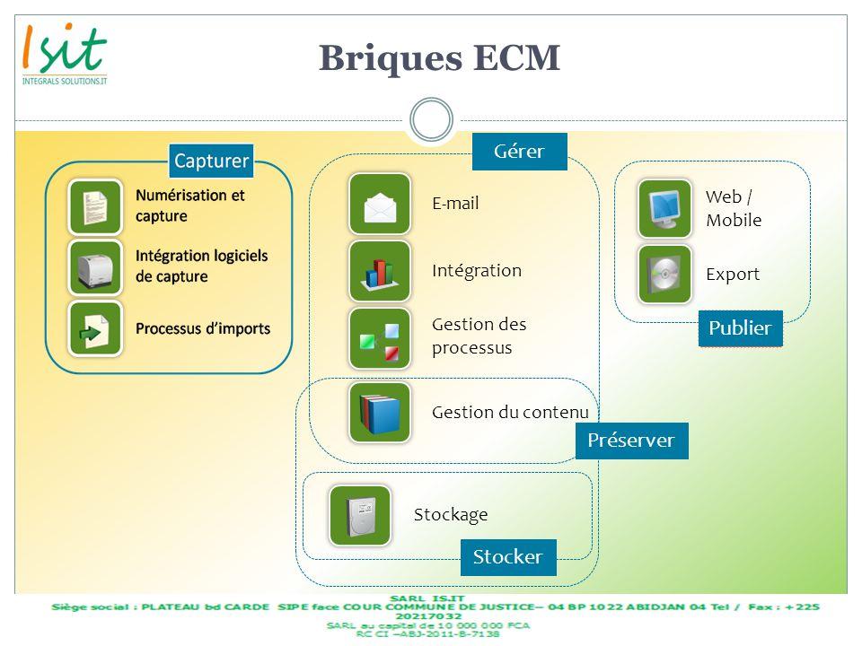 Briques ECM Gestion des processus Intégration E-mail Gérer Gestion du contenu Préserver Stockage Stocker Export Publier Web / Mobile
