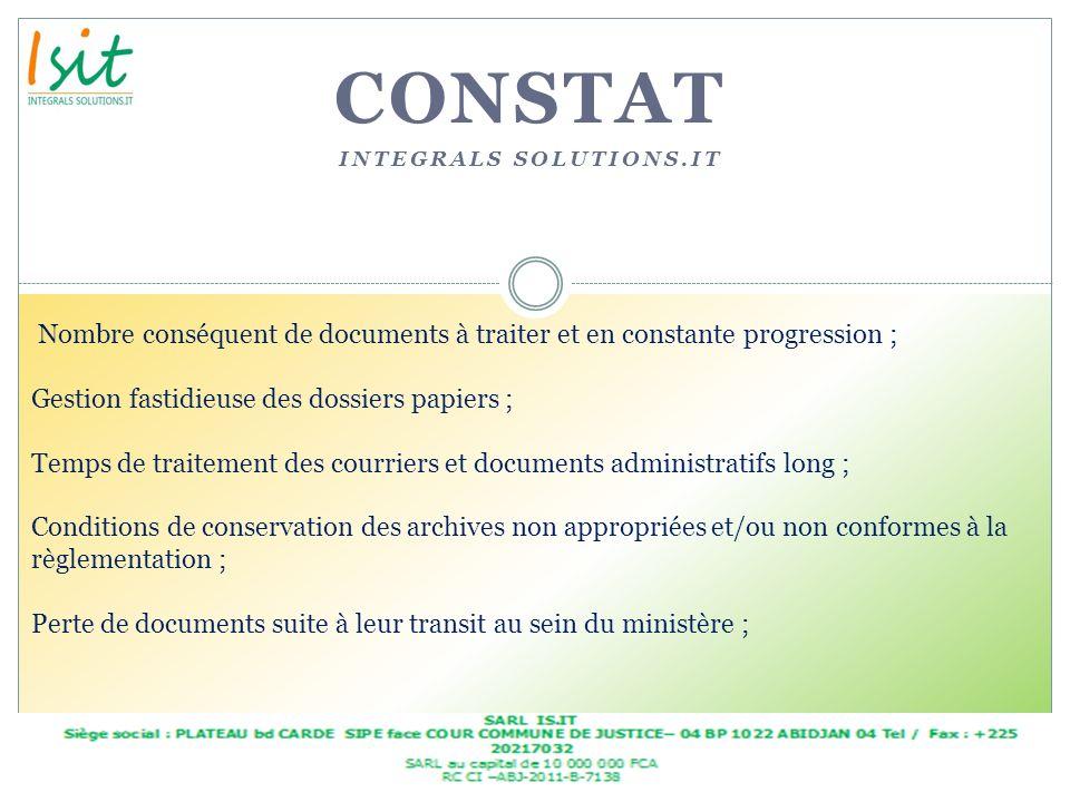 CONSTAT INTEGRALS SOLUTIONS.IT Nombre conséquent de documents à traiter et en constante progression ; Gestion fastidieuse des dossiers papiers ; Temps