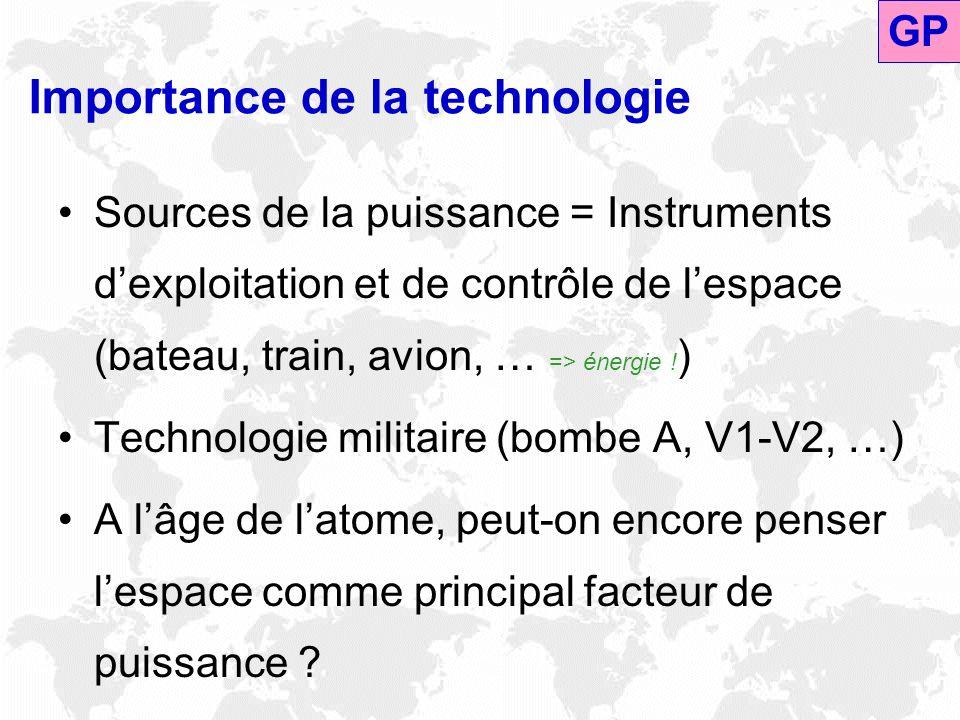 Importance de la technologie Sources de la puissance = Instruments dexploitation et de contrôle de lespace (bateau, train, avion, … => énergie ! ) Tec