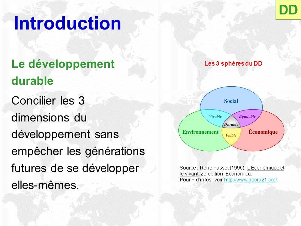 Introduction Le développement durable Concilier les 3 dimensions du développement sans empêcher les générations futures de se développer elles-mêmes.