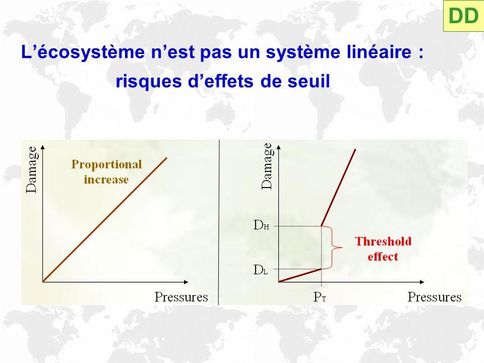 Lécosystème nest pas un système linéaire : risques deffets de seuil DD