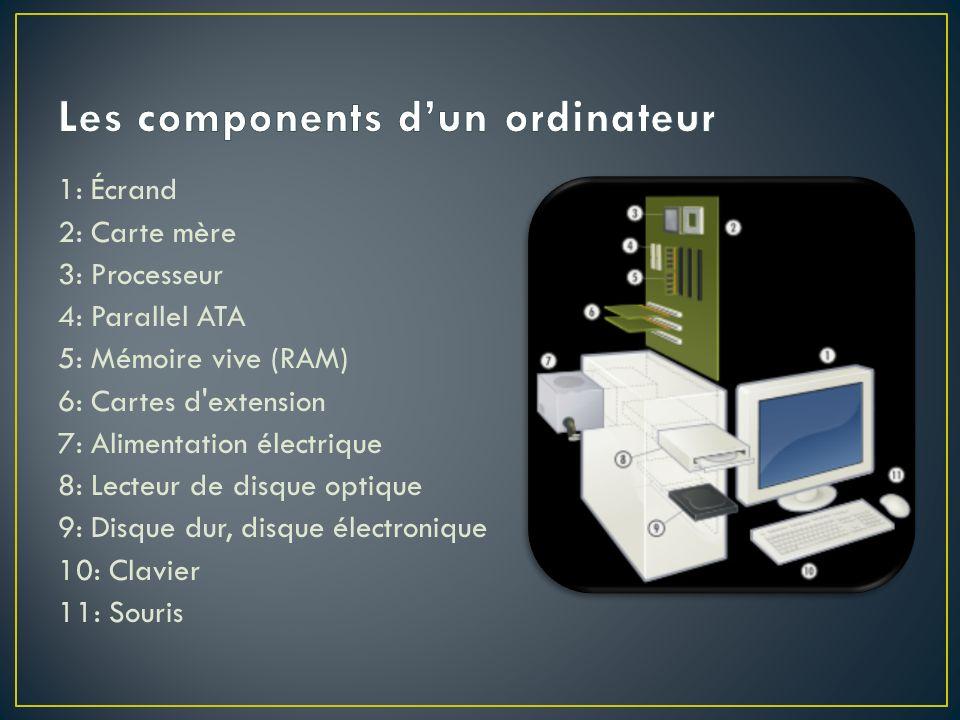 1: Écrand 2: Carte mère 3: Processeur 4: Parallel ATA 5: Mémoire vive (RAM) 6: Cartes d'extension 7: Alimentation électrique 8: Lecteur de disque opti