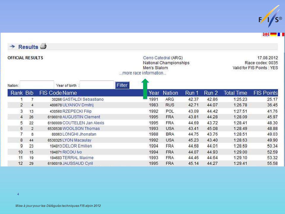 TRANSFÉRER LA FILIÈRE XML À LA FIS 15 Mise à jour pour les Délégués techniques FIS alpin 2012