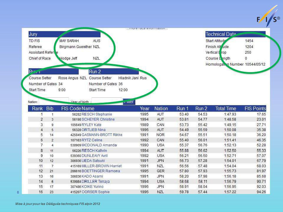 NOUVEAU LOGICIEL ÉLECTRONIQUE POUR RAPPORT DE CHRONOMÉTRAGE ET DONNÉES TECHNIQUES (RCDT) 7 Mise à jour pour les Délégués techniques FIS alpin 2012