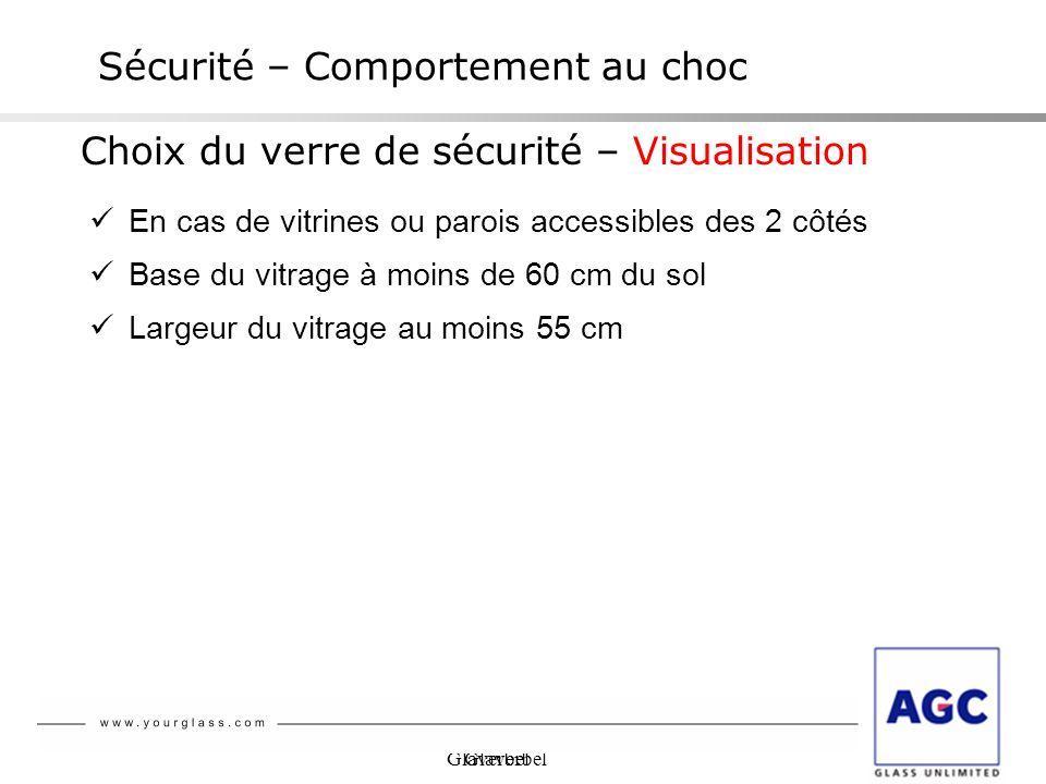 Glaverbel NBN S 23-002 Sécurité – Comportement au choc Choix du verre de sécurité – Visualisation En cas de vitrines ou parois accessibles des 2 côtés
