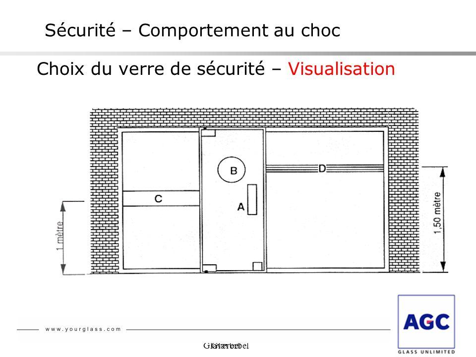 Glaverbel NBN S 23-002 Sécurité – Comportement au choc Choix du verre de sécurité – Visualisation