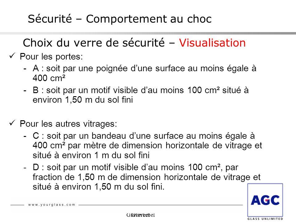 Glaverbel NBN S 23-002 Sécurité – Comportement au choc Choix du verre de sécurité – Visualisation Pour les portes: -A : soit par une poignée dune surf