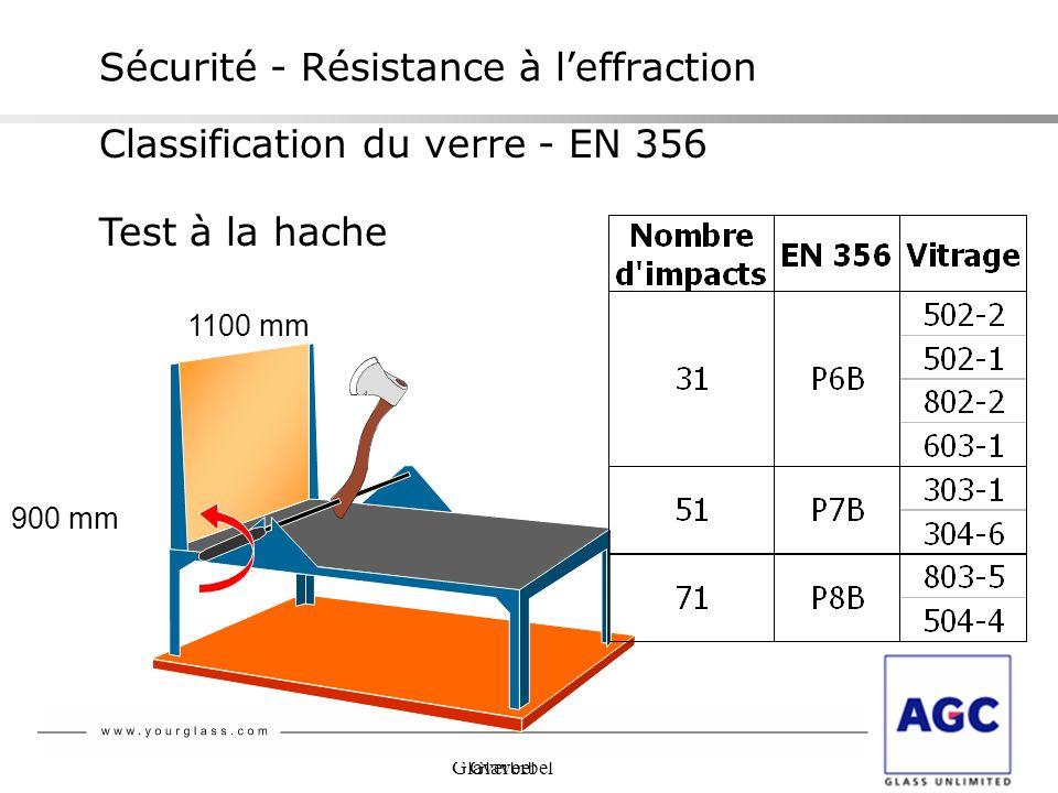 Glaverbel 900 mm 1100 mm Sécurité - Résistance à leffraction Test à la hache Classification du verre - EN 356