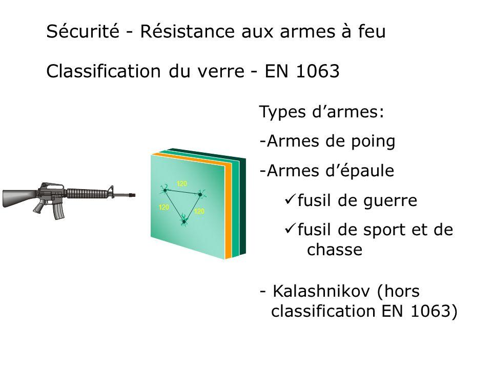 120 Sécurité - Résistance aux armes à feu Types darmes: -Armes de poing -Armes dépaule fusil de guerre fusil de sport et de chasse - Kalashnikov (hors