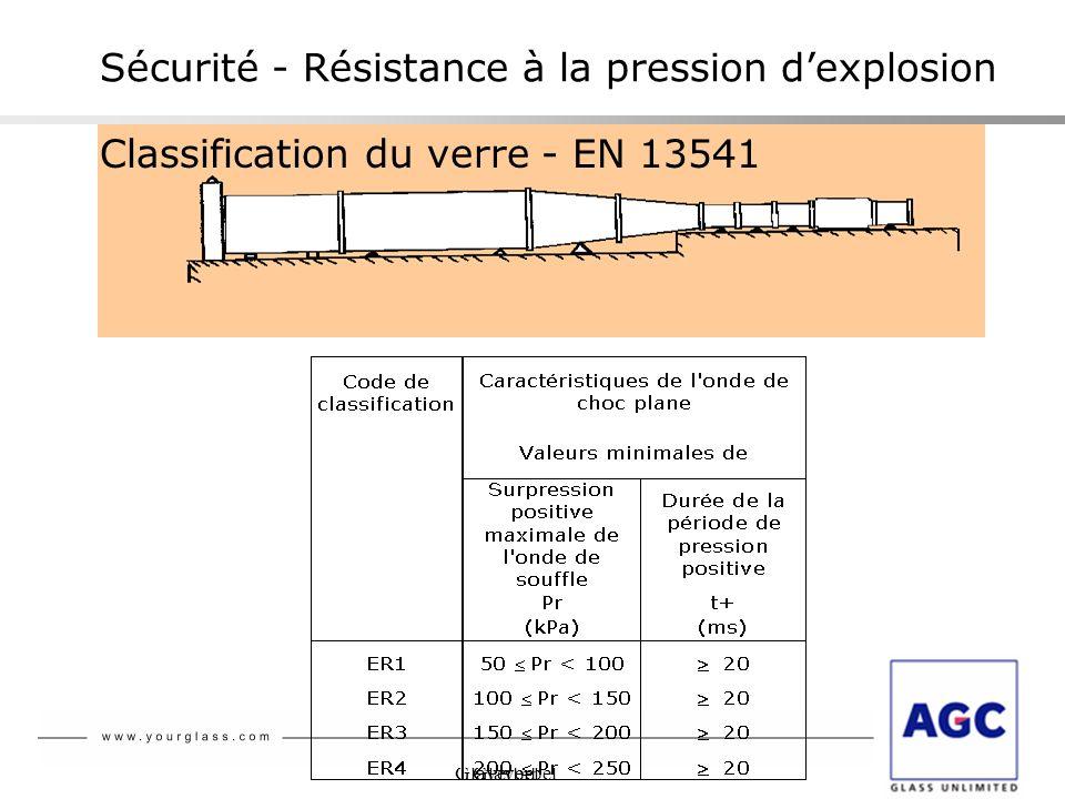 Glaverbel Sécurité - Résistance à la pression dexplosion Classification du verre - EN 13541