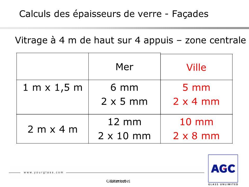 Glaverbel Calculs des épaisseurs de verre - Façades Vitrage à 4 m de haut sur 4 appuis – zone centrale 2 m x 4 m 12 mm 2 x 10 mm 10 mm 2 x 8 mm Mer 1
