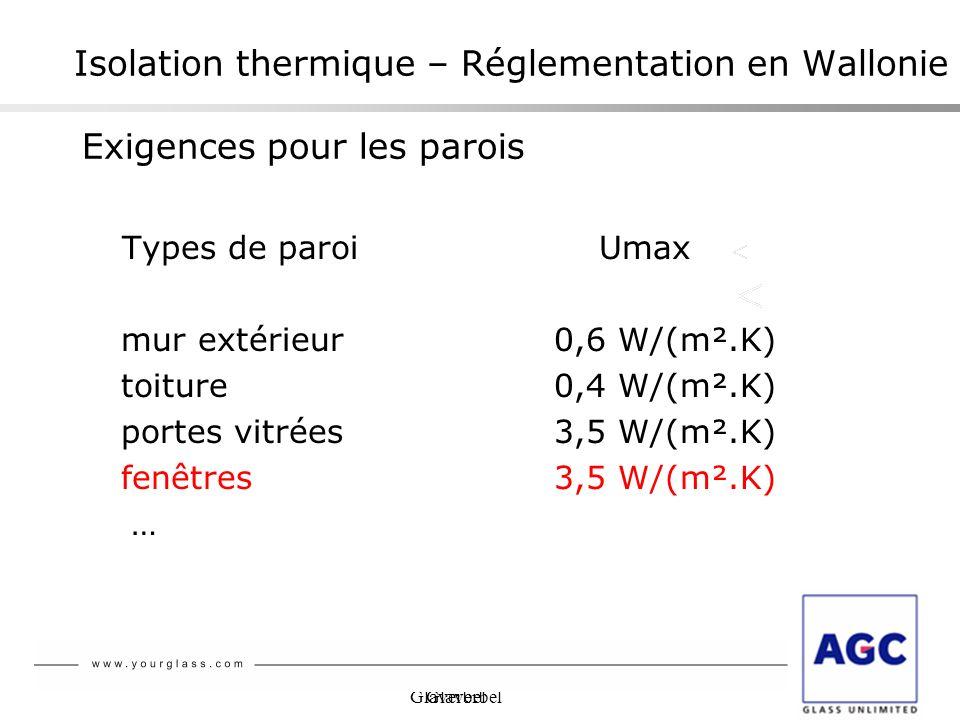 Glaverbel Isolation thermique – Réglementation en Wallonie Exigences pour les parois Types de paroi Umax mur extérieur0,6 W/(m².K) toiture0,4 W/(m².K)