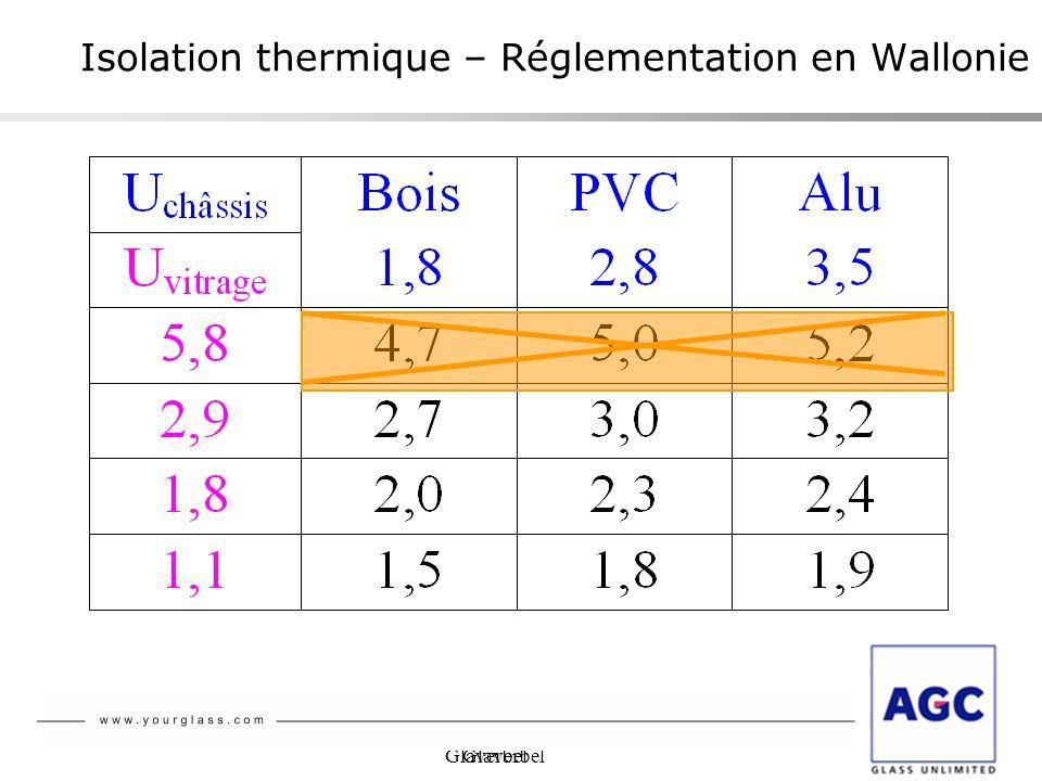 Glaverbel Isolation thermique – Réglementation en Wallonie