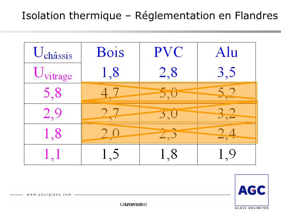 Glaverbel Isolation thermique – Réglementation en Flandres