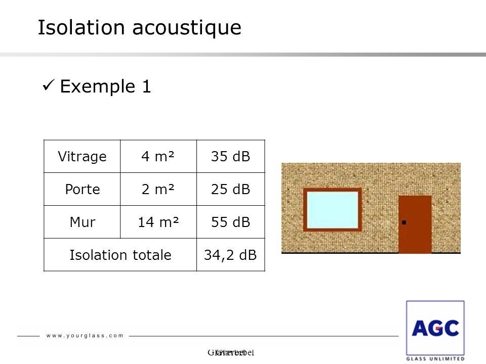 Glaverbel Isolation acoustique Exemple 1 Vitrage4 m²35 dB Porte2 m²25 dB Mur14 m²55 dB Isolation totale34,2 dB