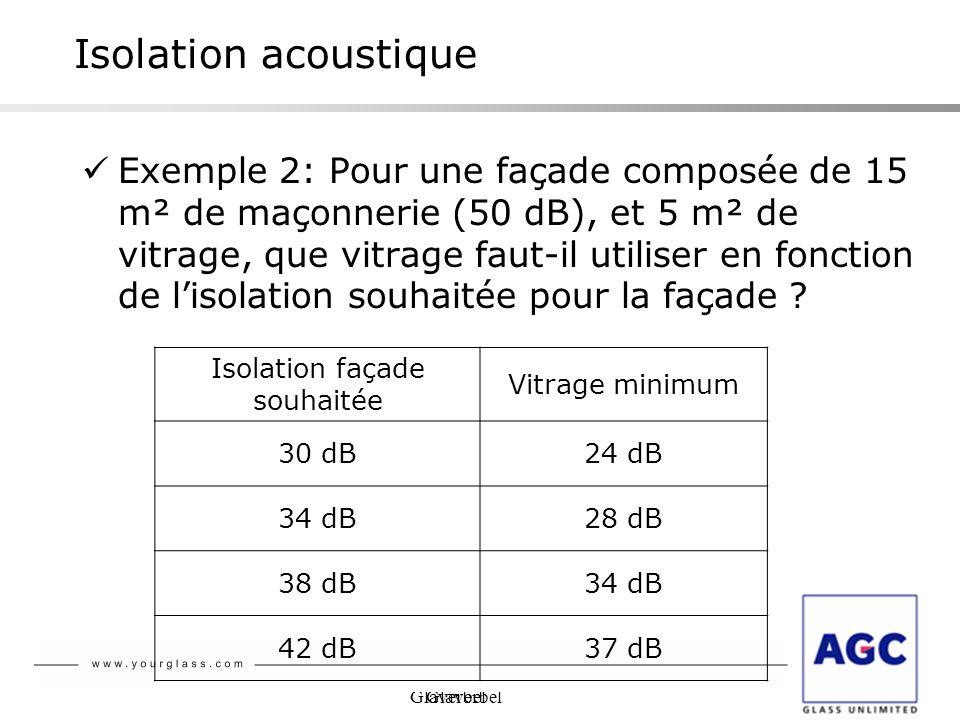 Glaverbel Isolation acoustique Exemple 2: Pour une façade composée de 15 m² de maçonnerie (50 dB), et 5 m² de vitrage, que vitrage faut-il utiliser en