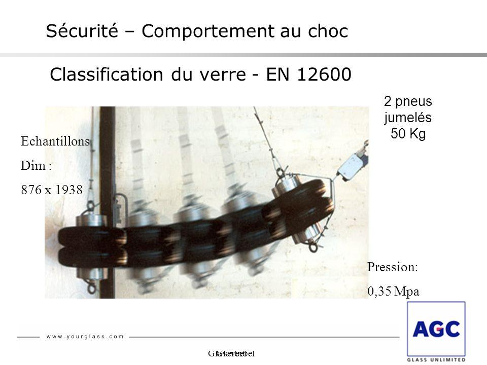 Glaverbel Sécurité – Comportement au choc Classification du verre - EN 12600 2 pneus jumelés 50 Kg Echantillons Dim : 876 x 1938 Pression: 0,35 Mpa
