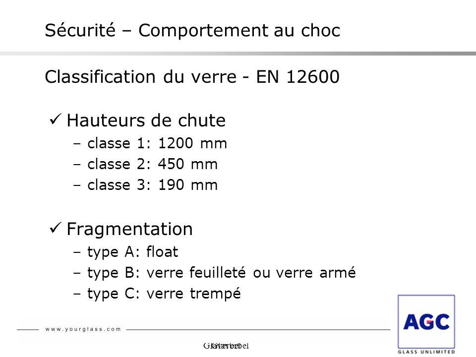 Glaverbel Sécurité – Comportement au choc Classification du verre - EN 12600 Hauteurs de chute –classe 1: 1200 mm –classe 2: 450 mm –classe 3: 190 mm