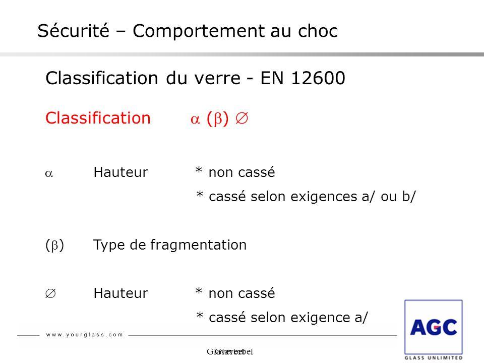 Glaverbel Sécurité – Comportement au choc Classification du verre - EN 12600 Classification () Hauteur * non cassé * cassé selon exigences a/ ou b/ ()