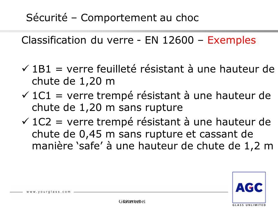 Sécurité – Comportement au choc Classification du verre - EN 12600 – Exemples 1B1 = verre feuilleté résistant à une hauteur de chute de 1,20 m 1C1 = v