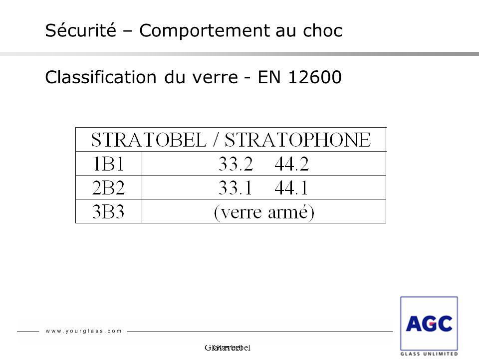 Glaverbel Sécurité – Comportement au choc Classification du verre - EN 12600