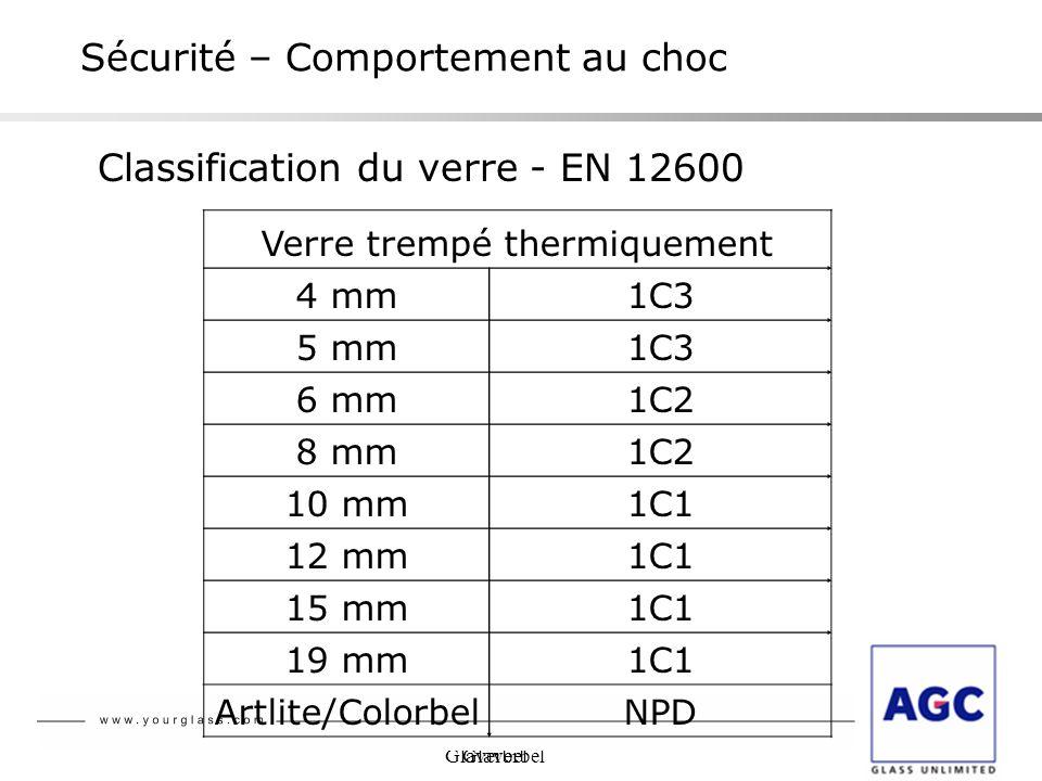 Glaverbel Sécurité – Comportement au choc Classification du verre - EN 12600 Verre trempé thermiquement 4 mm1C3 5 mm1C3 6 mm1C2 8 mm1C2 10 mm1C1 12 mm
