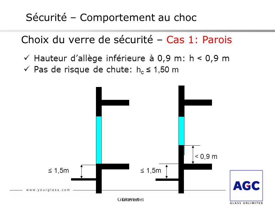Glaverbel Sécurité – Comportement au choc Choix du verre de sécurité – Cas 1: Parois Hauteur dallège inférieure à 0,9 m: h < 0,9 m Pas de risque de ch