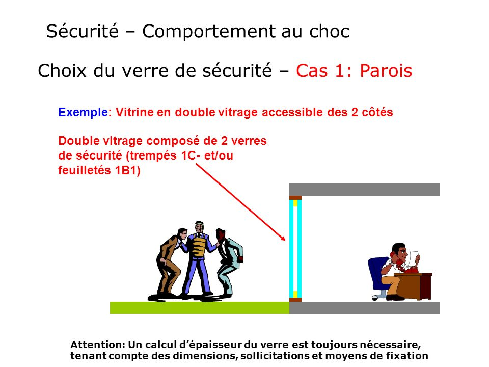 Sécurité – Comportement au choc Choix du verre de sécurité – Cas 1: Parois Double vitrage composé de 2 verres de sécurité (trempés 1C- et/ou feuilleté