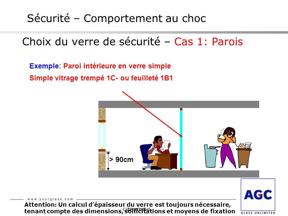 Glaverbel Sécurité – Comportement au choc Choix du verre de sécurité – Cas 1: Parois Exemple: Paroi intérieure en verre simple Simple vitrage trempé 1