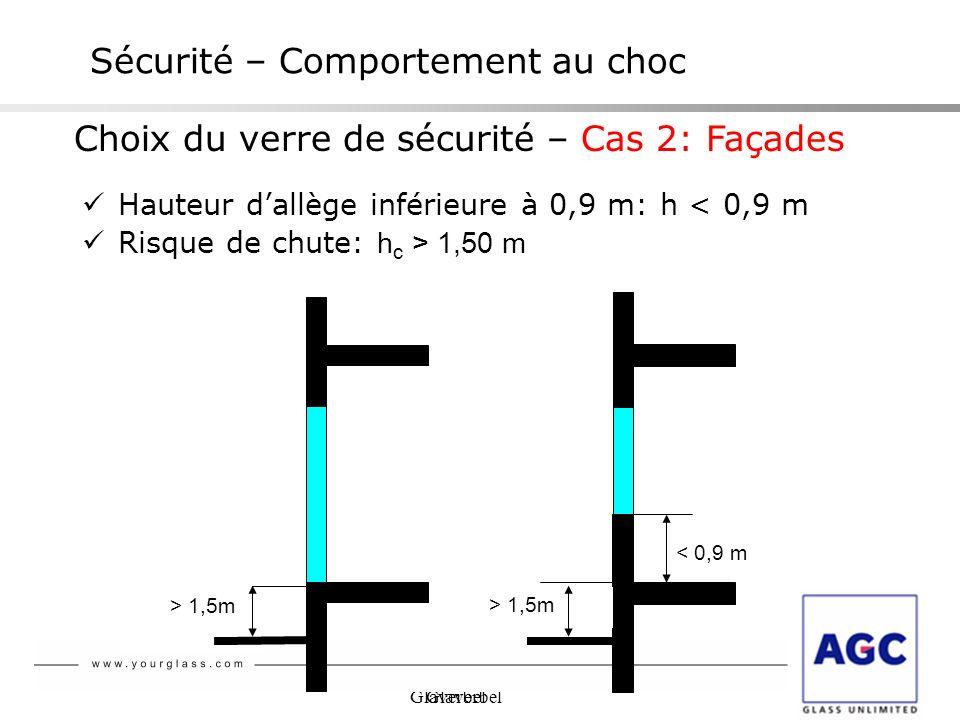 Glaverbel Sécurité – Comportement au choc Choix du verre de sécurité – Cas 2: Façades Hauteur dallège inférieure à 0,9 m: h < 0,9 m Risque de chute: h
