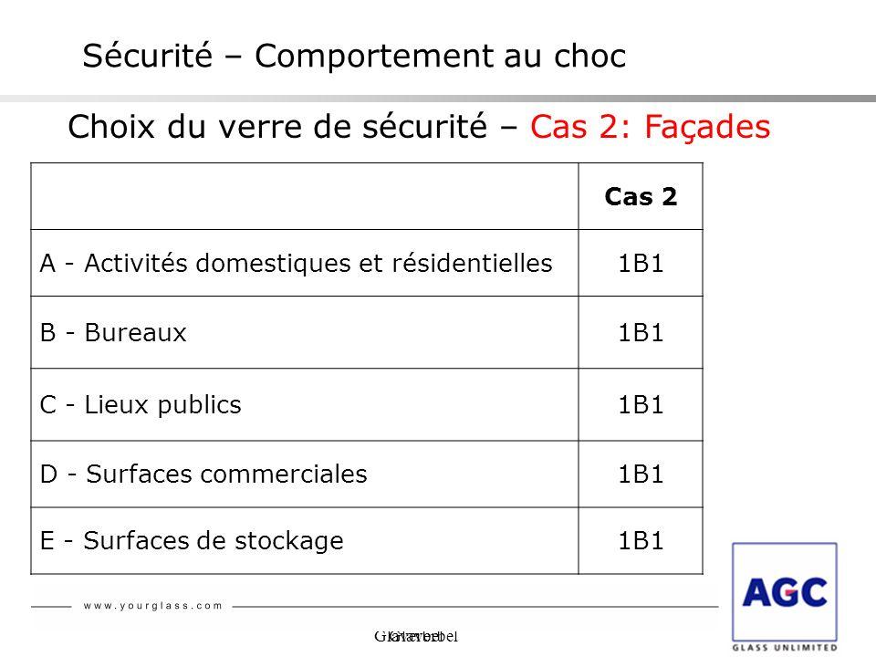 Glaverbel Sécurité – Comportement au choc Choix du verre de sécurité – Cas 2: Façades Cas 2 A - Activités domestiques et résidentielles1B1 B - Bureaux