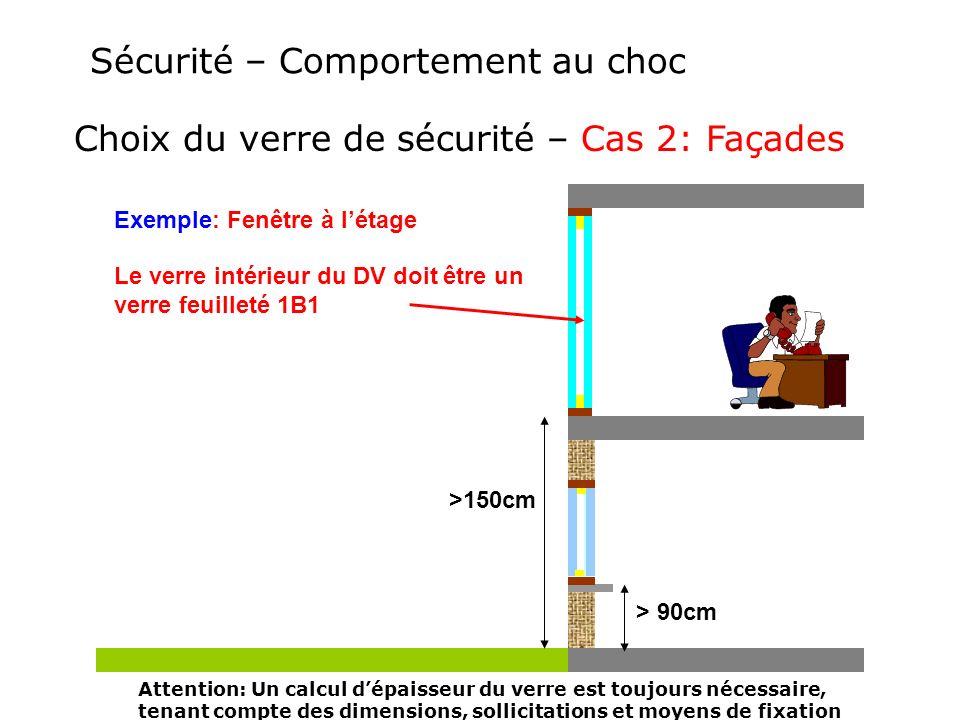 Sécurité – Comportement au choc Choix du verre de sécurité – Cas 2: Façades Exemple: Fenêtre à létage >150cm Le verre intérieur du DV doit être un ver