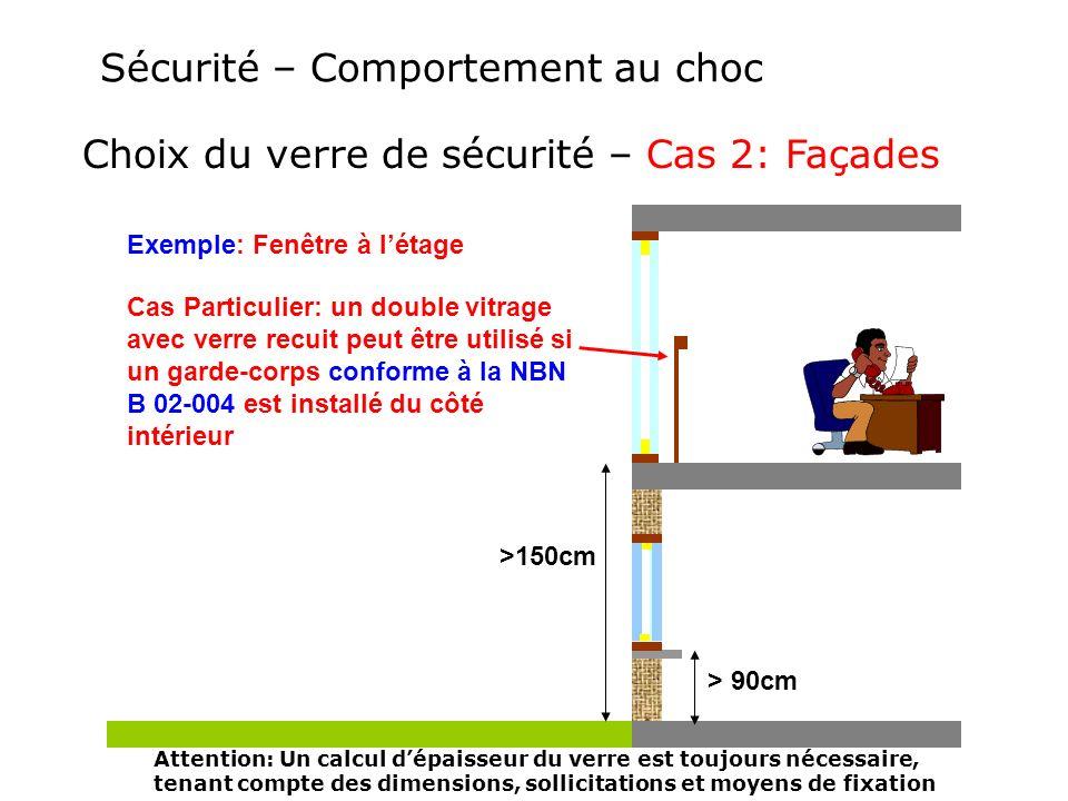 Sécurité – Comportement au choc Choix du verre de sécurité – Cas 2: Façades Exemple: Fenêtre à létage >150cm Cas Particulier: un double vitrage avec v
