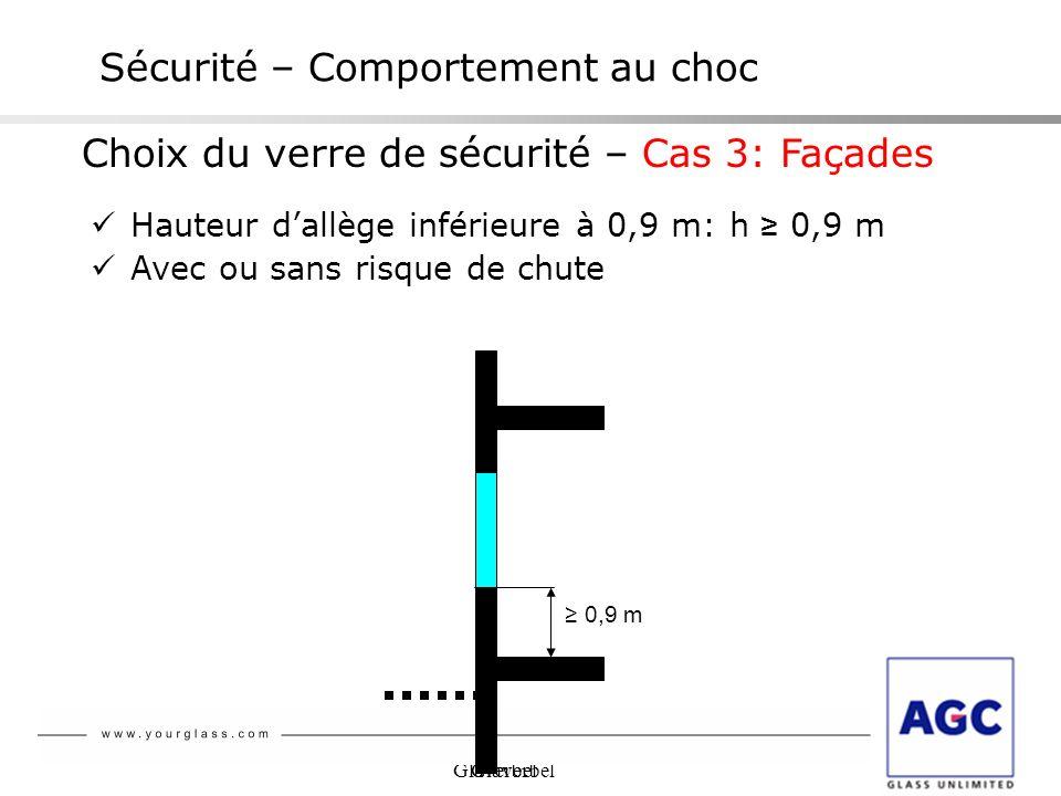 Glaverbel Sécurité – Comportement au choc Choix du verre de sécurité – Cas 3: Façades Hauteur dallège inférieure à 0,9 m: h 0,9 m Avec ou sans risque
