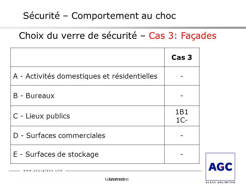 Glaverbel Sécurité – Comportement au choc Choix du verre de sécurité – Cas 3: Façades Cas 3 A - Activités domestiques et résidentielles- B - Bureaux-
