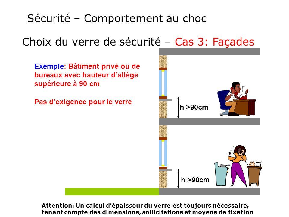 Sécurité – Comportement au choc h >90cm Choix du verre de sécurité – Cas 3: Façades Exemple: Bâtiment privé ou de bureaux avec hauteur dallège supérie